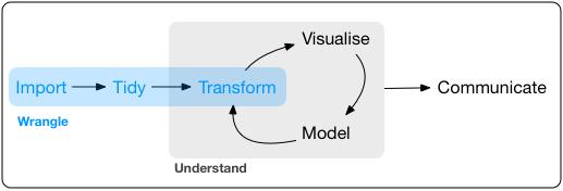 plot of chunk data-wrangling-figure